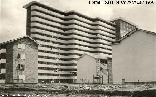 Forfar House