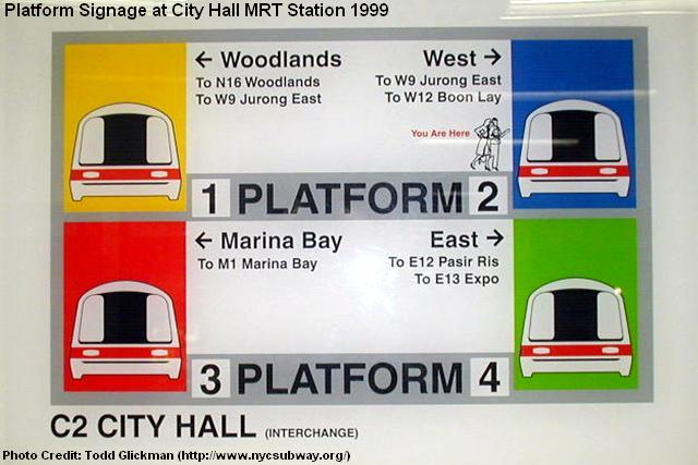 platform signage at city hall mrt station 1999