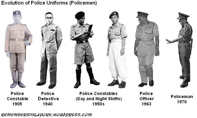 evolution of police uniforms