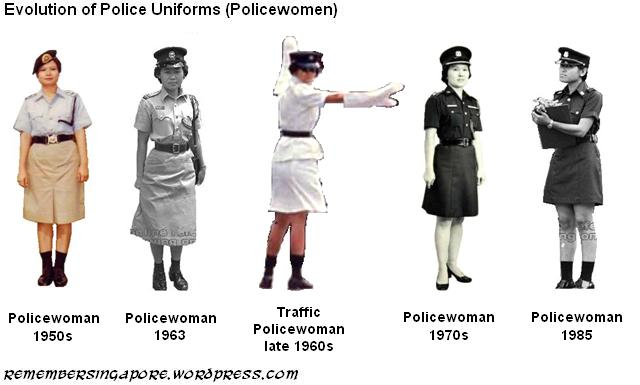 evolution of police uniforms2