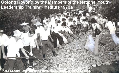 gotong royong by national youth leadership training institute 1970s