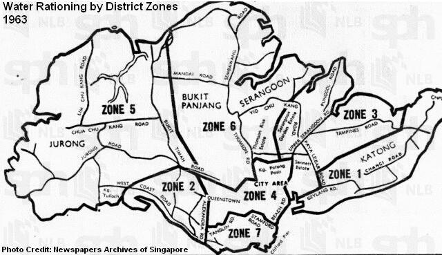 water rationing by district zones 1963