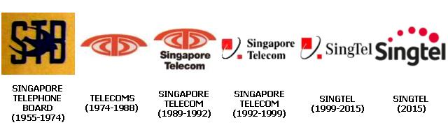evolution of singapore telecom logos