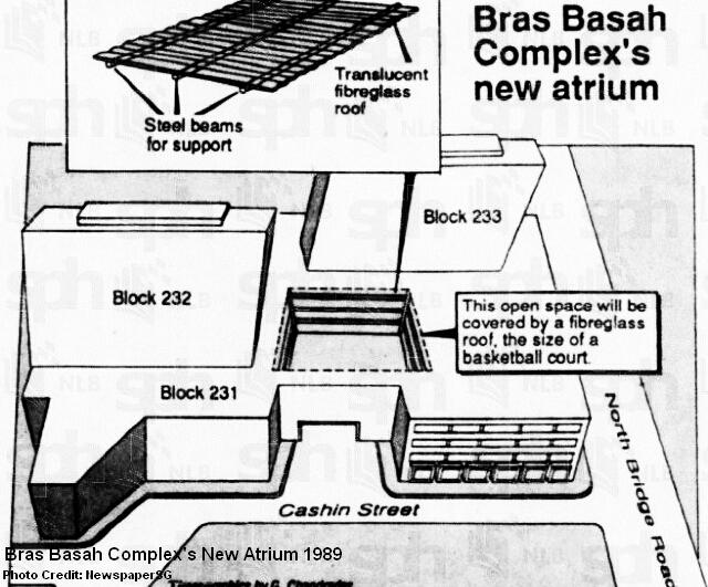bras-basah-complex-new-atrium-1989